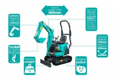 KOBELCO'S SMALLEST EXCAVATOR ARRIVES IN EUROPE